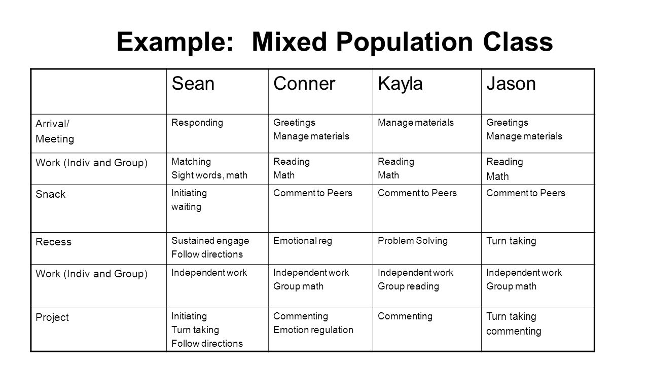 Example: Mixed Population Class