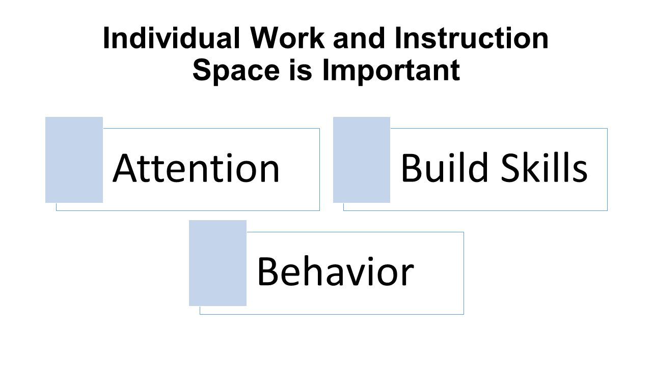 Individual Work and Instruction Space is Important