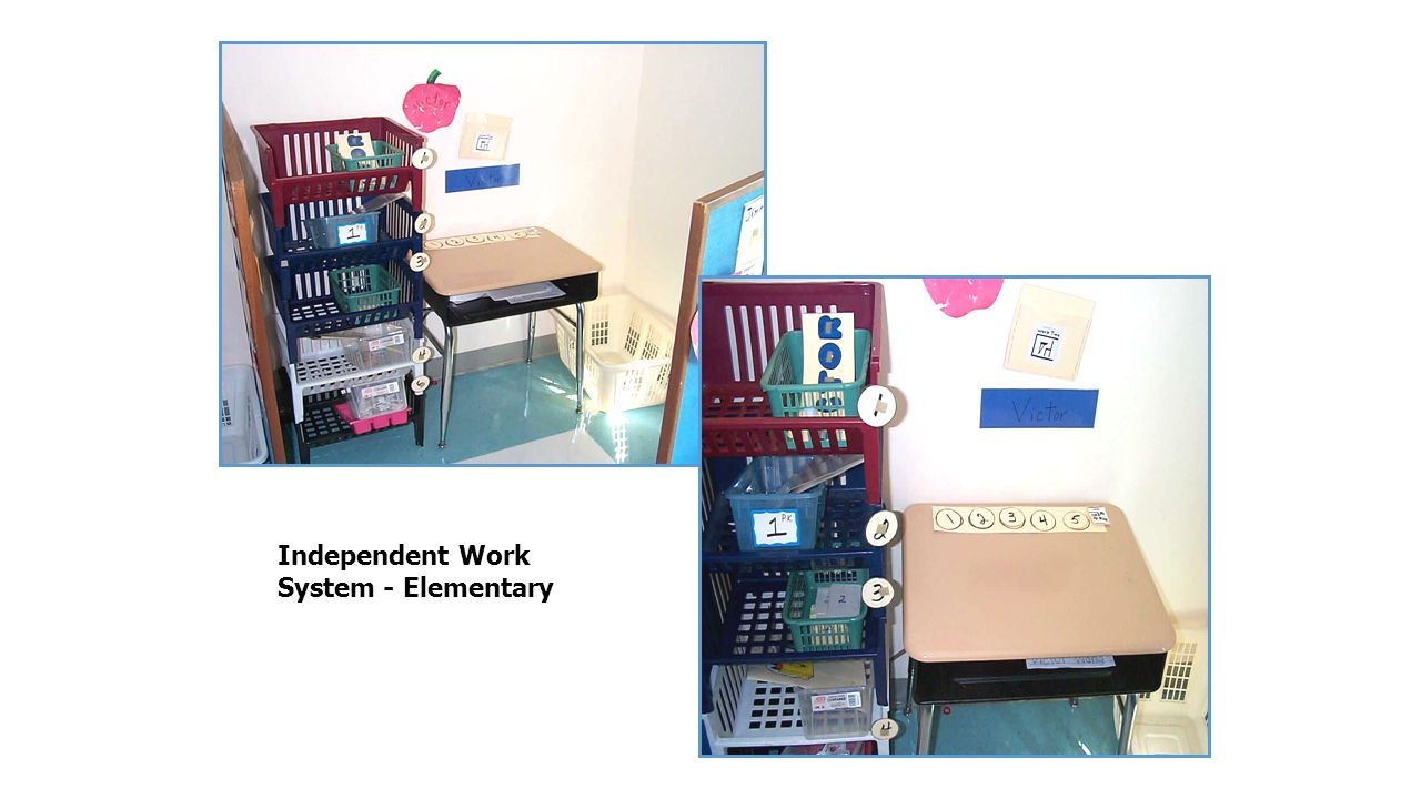 Independent Work System - Elementary