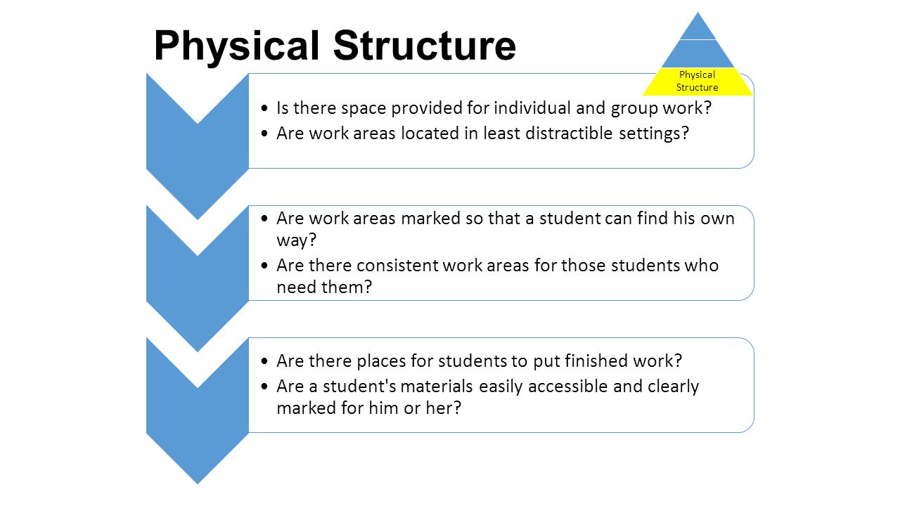 Physical Structure Physical Structure. Is there space provided for individual and group work