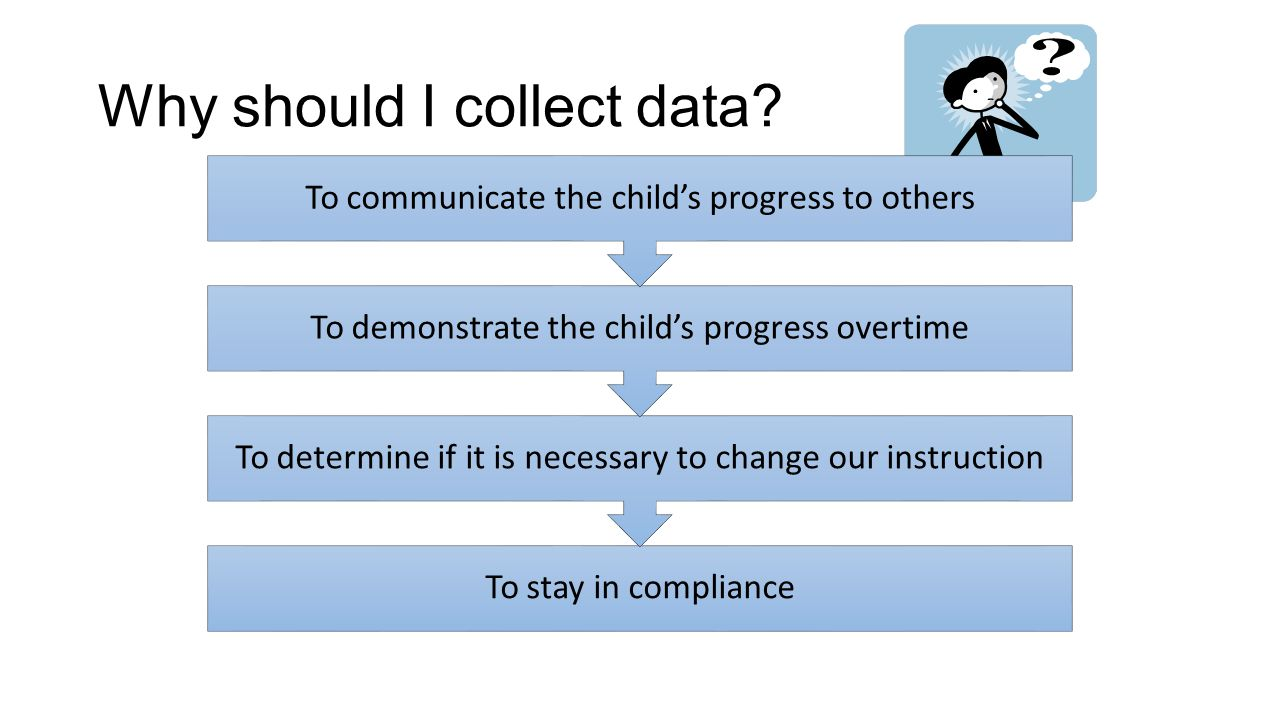 Why should I collect data