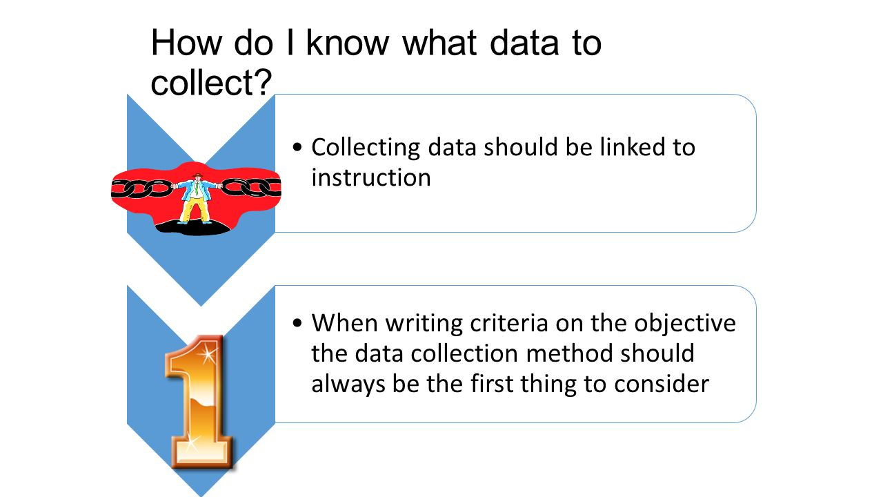 How do I know what data to collect