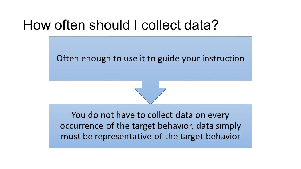 How often should I collect data