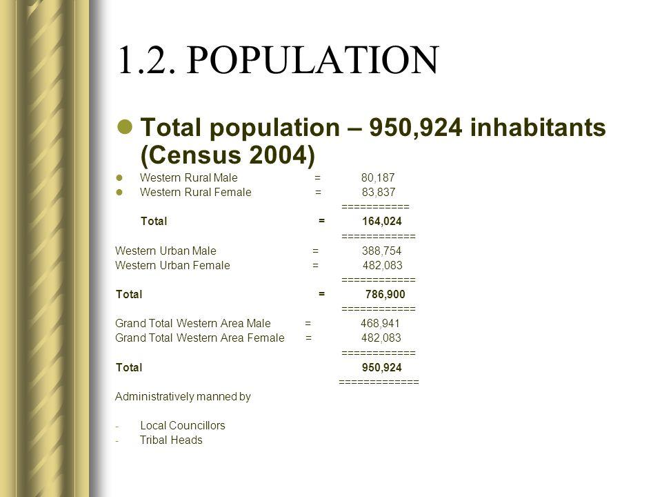 1.2. POPULATION Total population – 950,924 inhabitants (Census 2004)