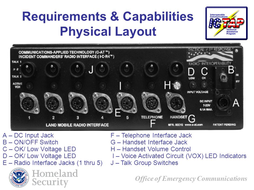 Requirements & Capabilities Physical Layout