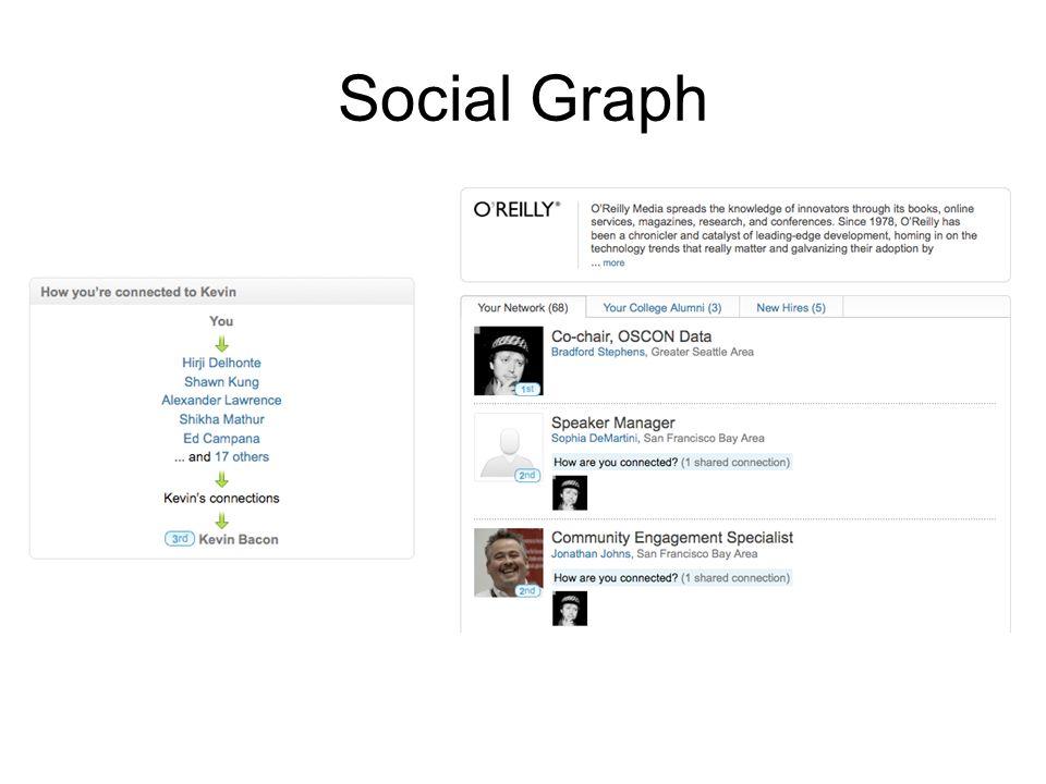 Social Graph