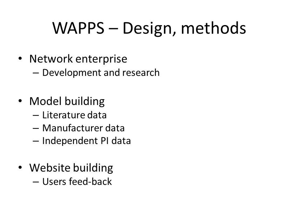 WAPPS – Design, methods Network enterprise Model building