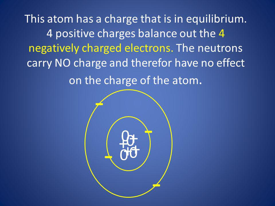 This atom has a charge that is in equilibrium