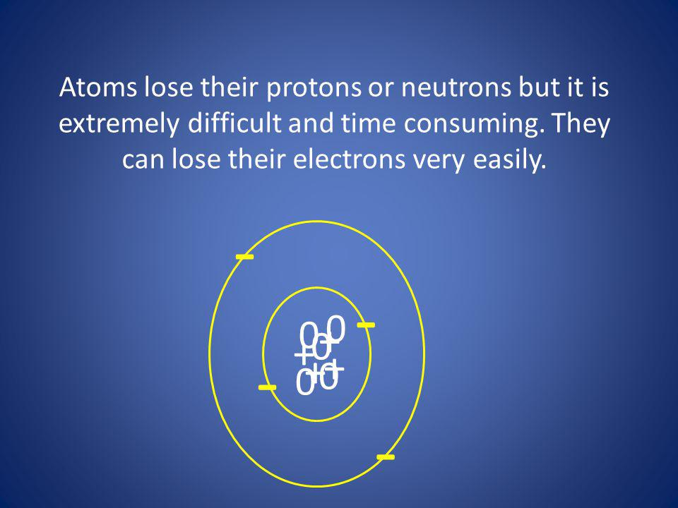 Atoms lose their protons or neutrons but it is extremely difficult and time consuming. They can lose their electrons very easily.