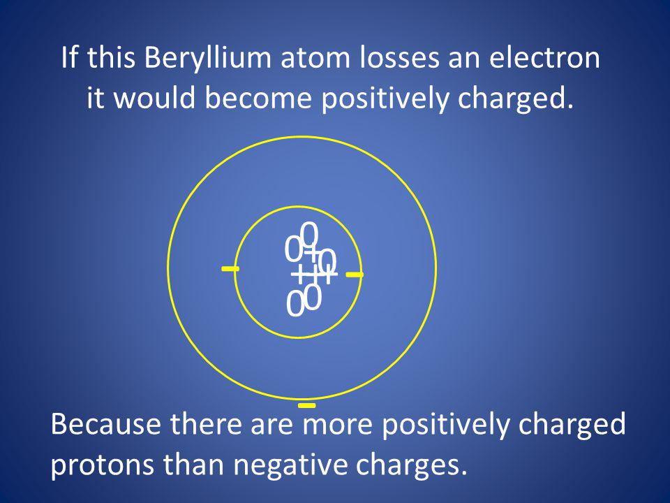 If this Beryllium atom losses an electron it would become positively charged.