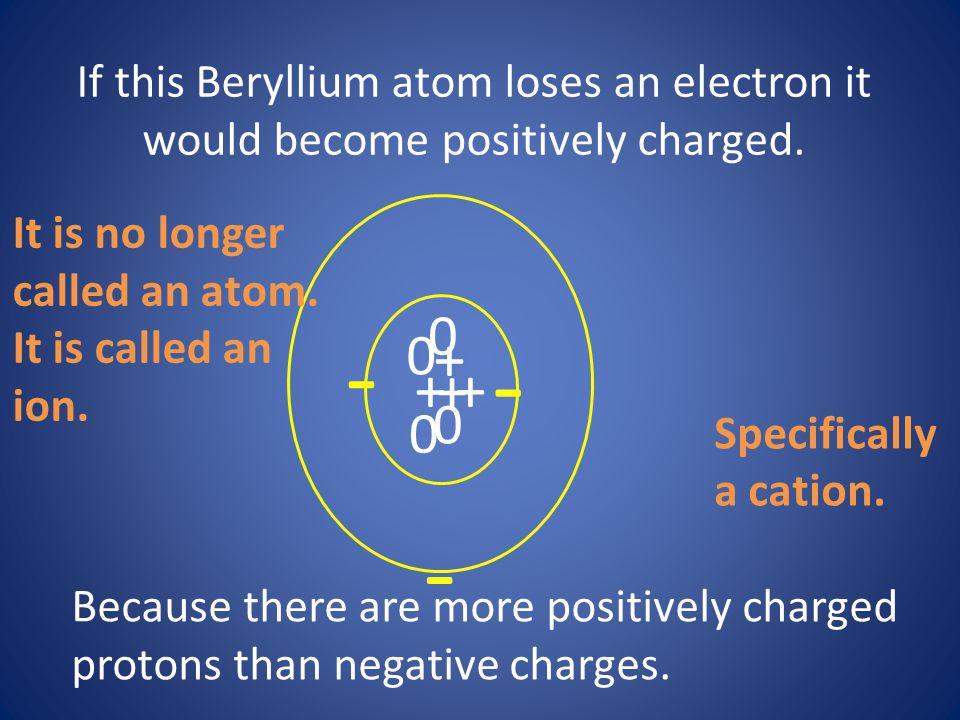 If this Beryllium atom loses an electron it would become positively charged.