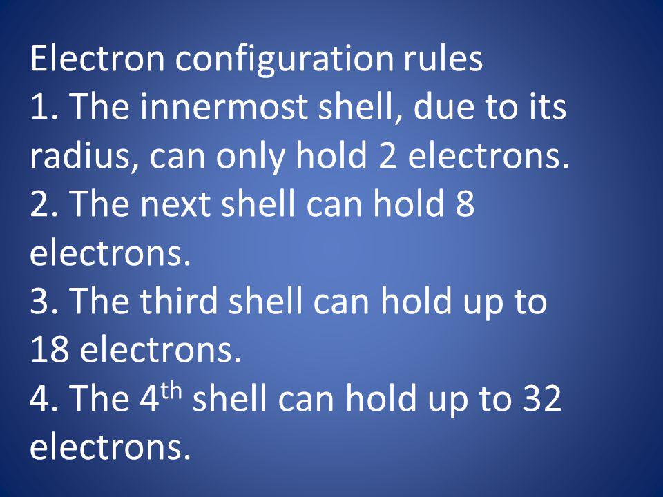 Electron configuration rules 1