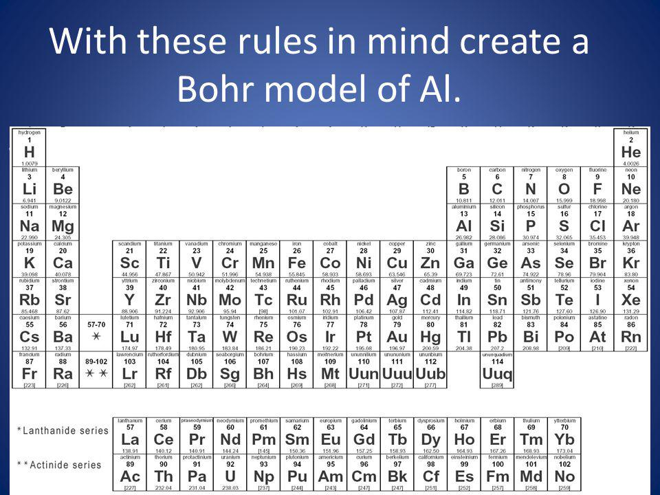 With these rules in mind create a Bohr model of Al.