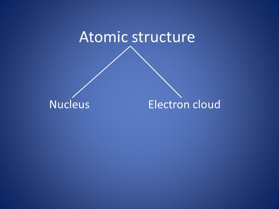 Nucleus Electron cloud