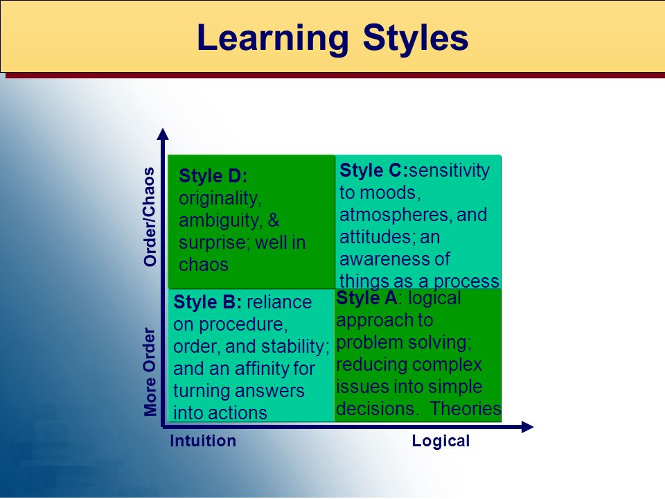 Learning Styles Style C:sensitivity to moods, atmospheres, and attitudes; an awareness of things as a process.
