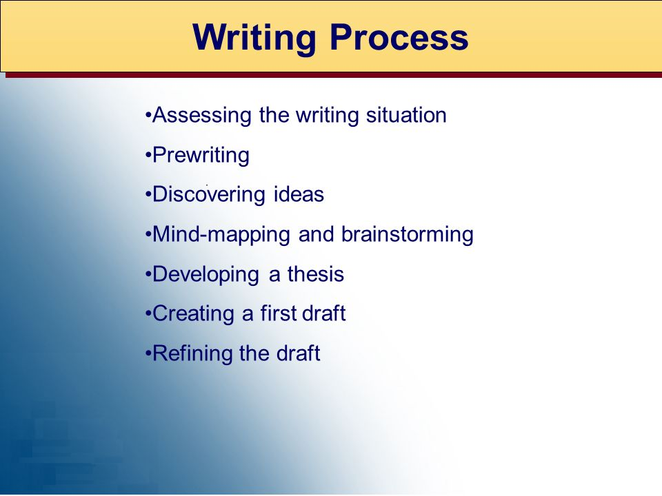 Writing Process Assessing the writing situation Prewriting