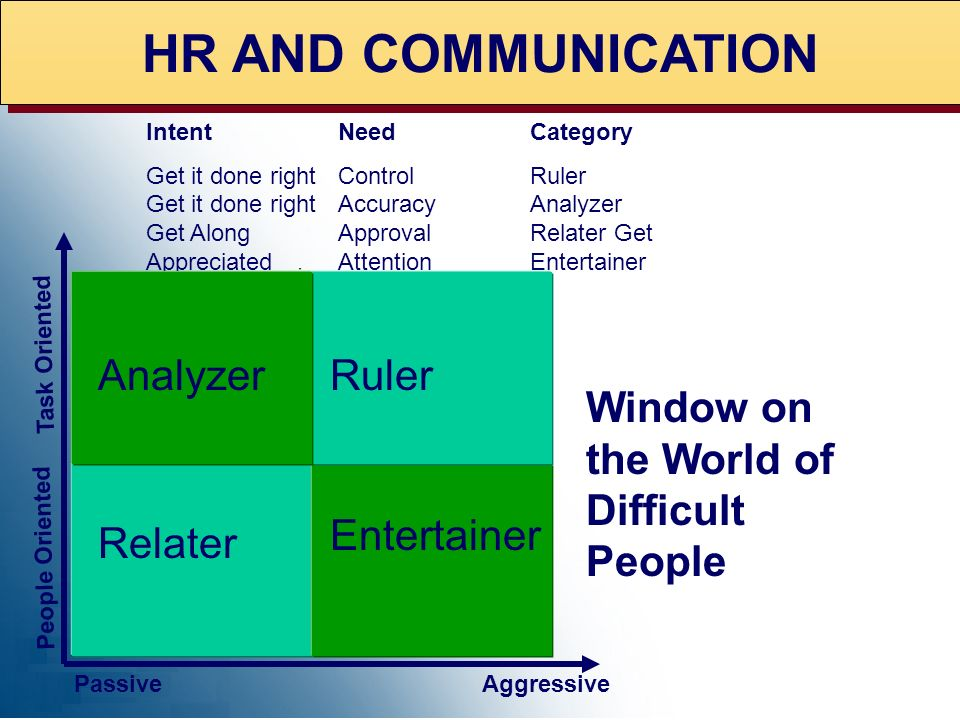HR AND COMMUNICATION Analyzer Ruler