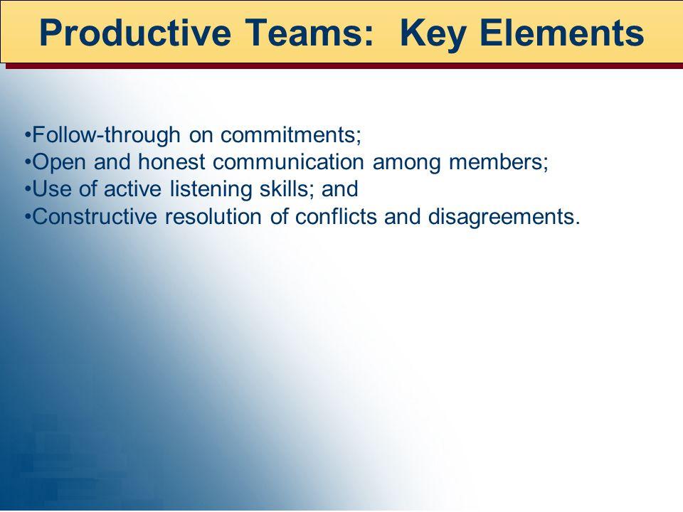 Productive Teams: Key Elements