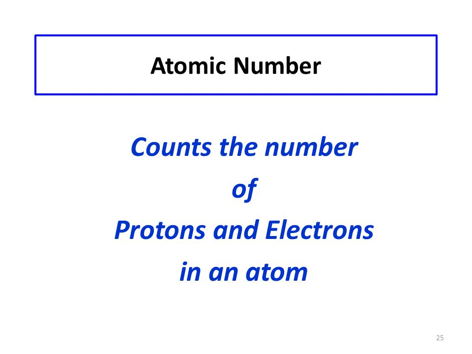 Counts the number of Protons and Electrons in an atom