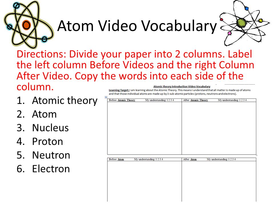 Atom Video Vocabulary
