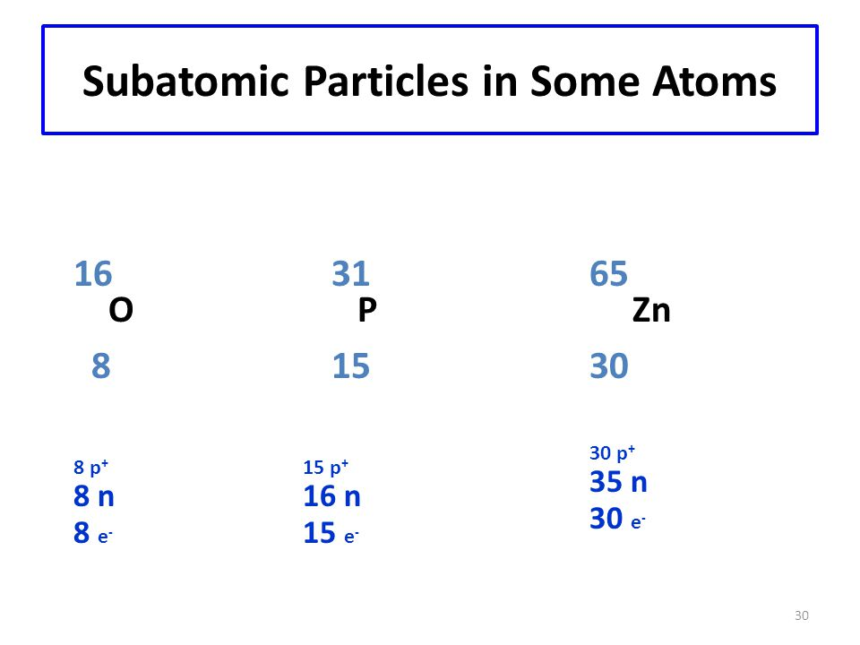 Subatomic Particles in Some Atoms