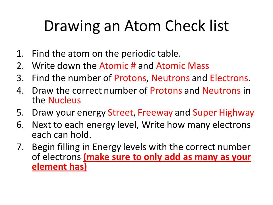 Drawing an Atom Check list