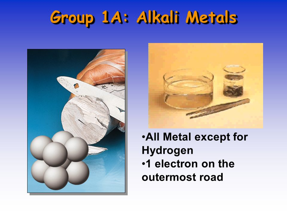 Group 1A: Alkali Metals All Metal except for Hydrogen