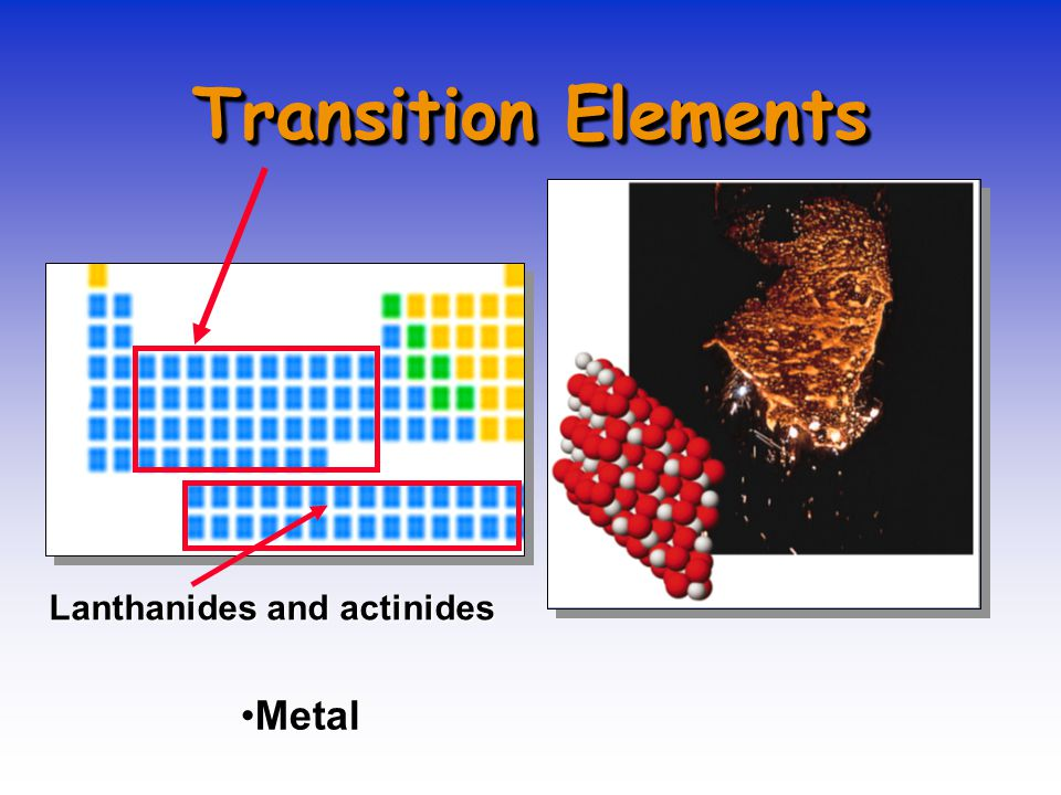 Transition Elements Lanthanides and actinides Metal