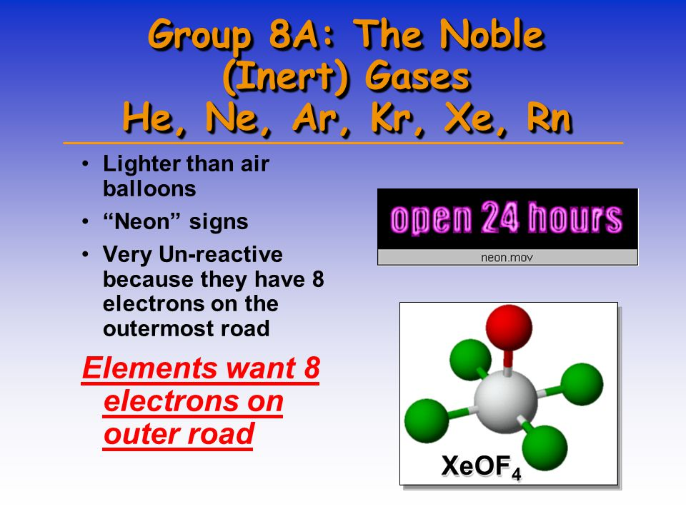 Group 8A: The Noble (Inert) Gases He, Ne, Ar, Kr, Xe, Rn