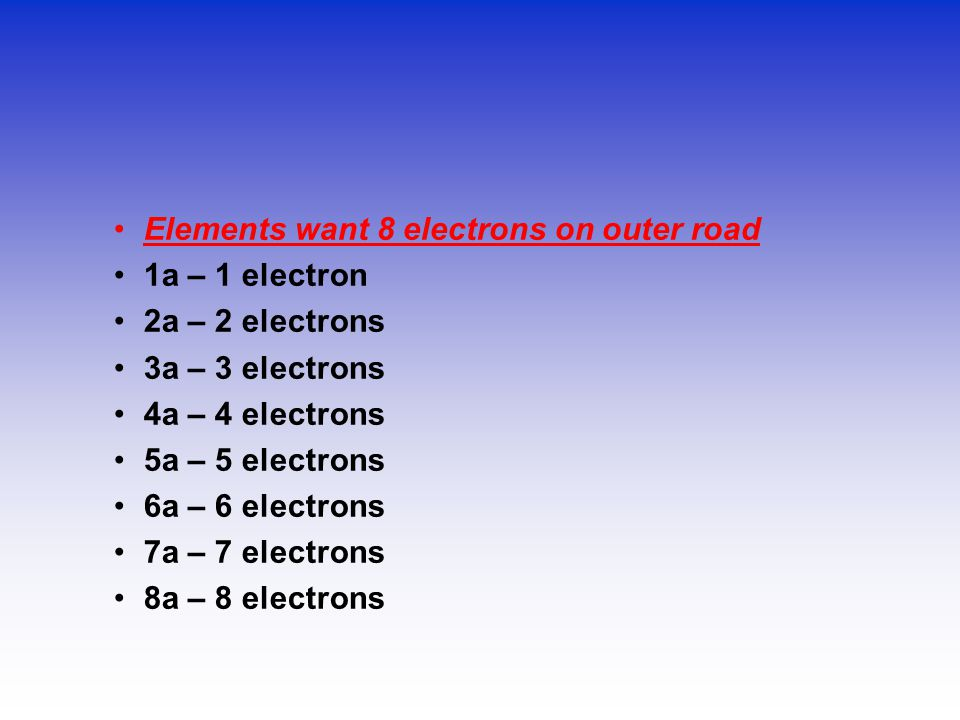 Elements want 8 electrons on outer road
