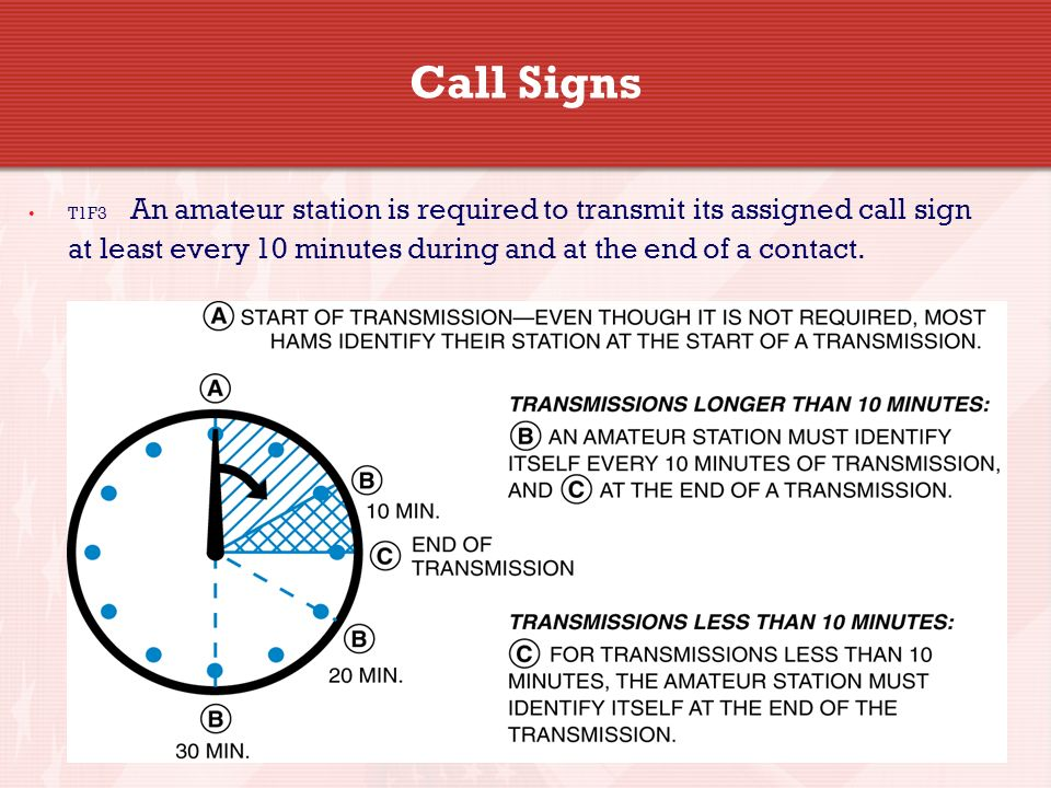 Call Signs T1F3 An amateur station is required to transmit its assigned call sign at least every 10 minutes during and at the end of a contact.