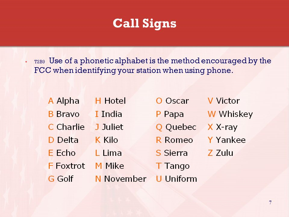 Call SignsT2B9 Use of a phonetic alphabet is the method encouraged by the FCC when identifying your station when using phone.