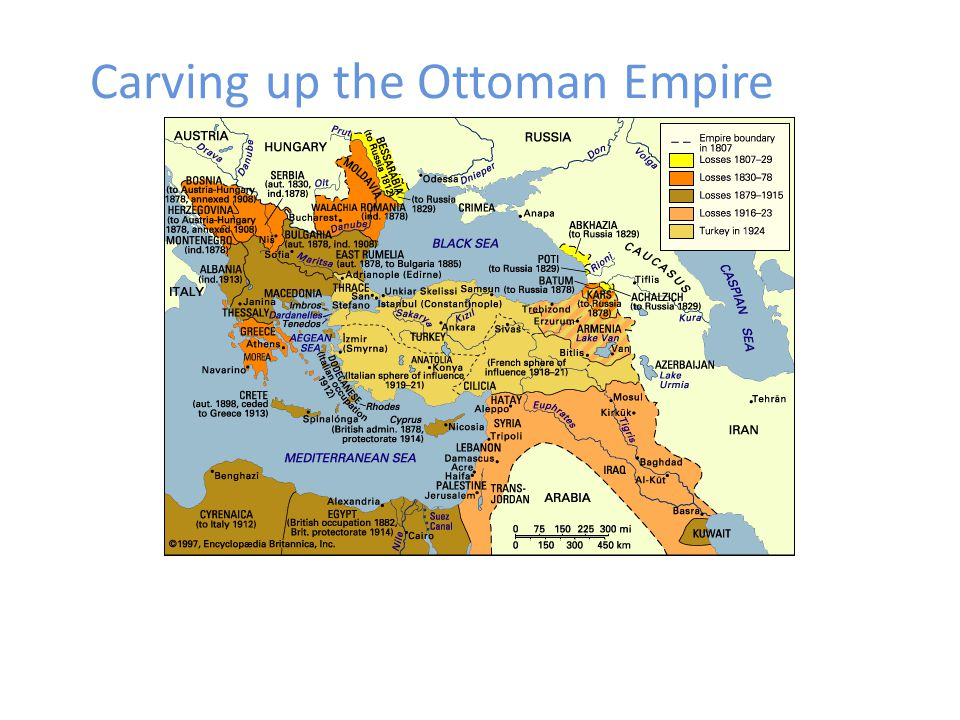 Carving up the Ottoman Empire