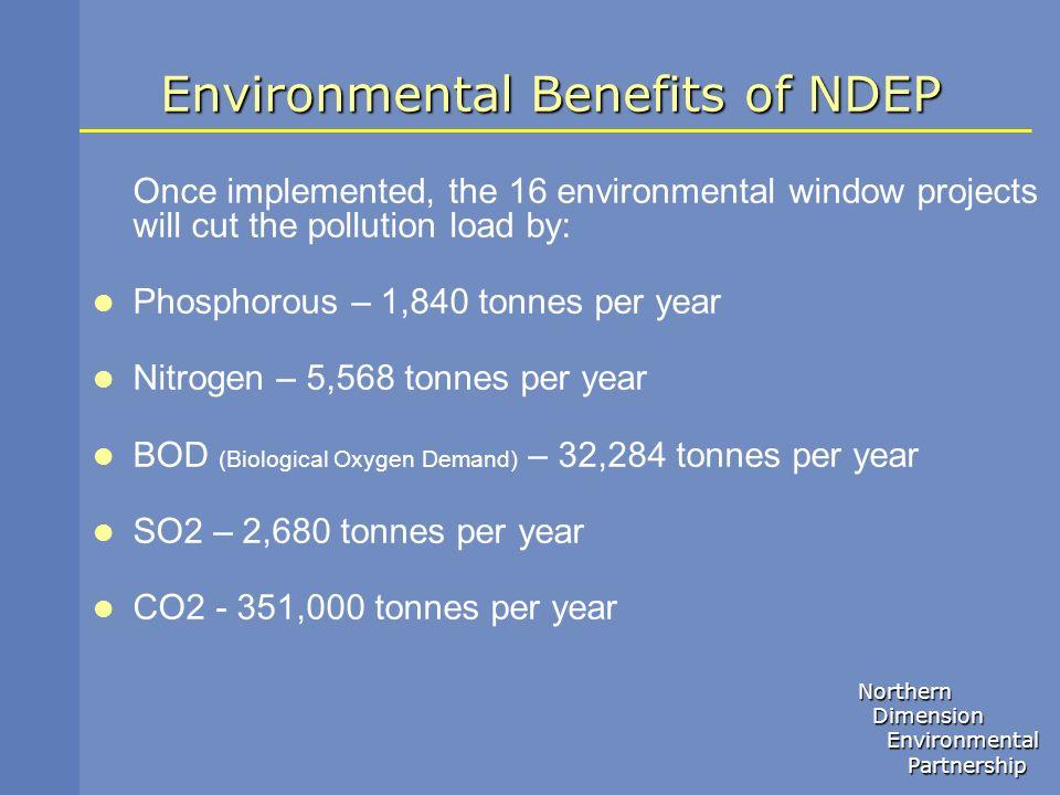 Environmental Benefits of NDEP