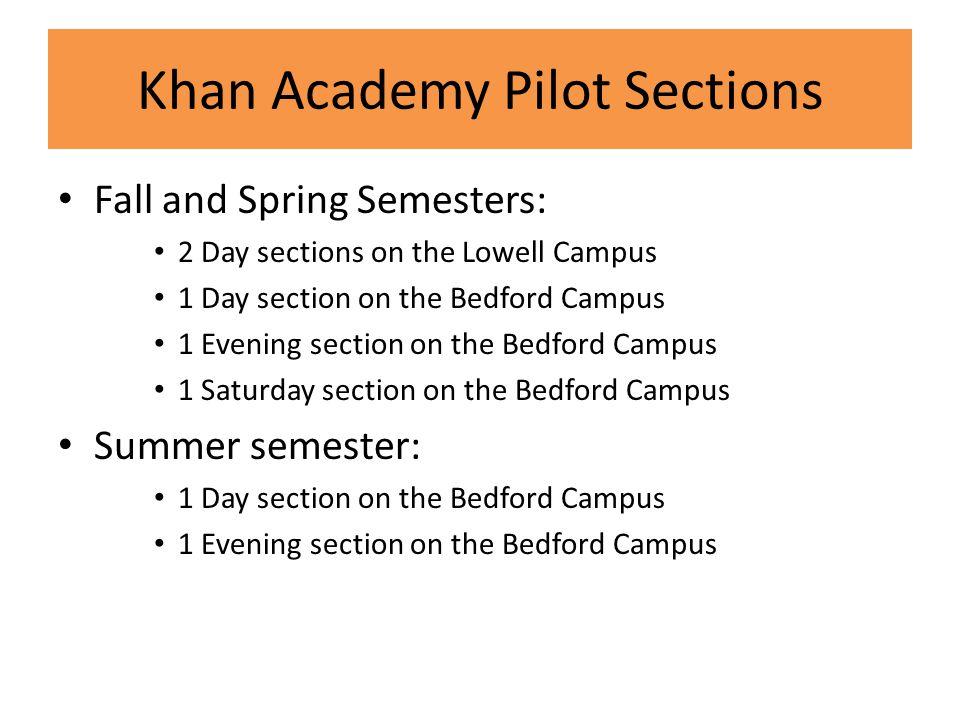 Khan Academy Pilot Sections