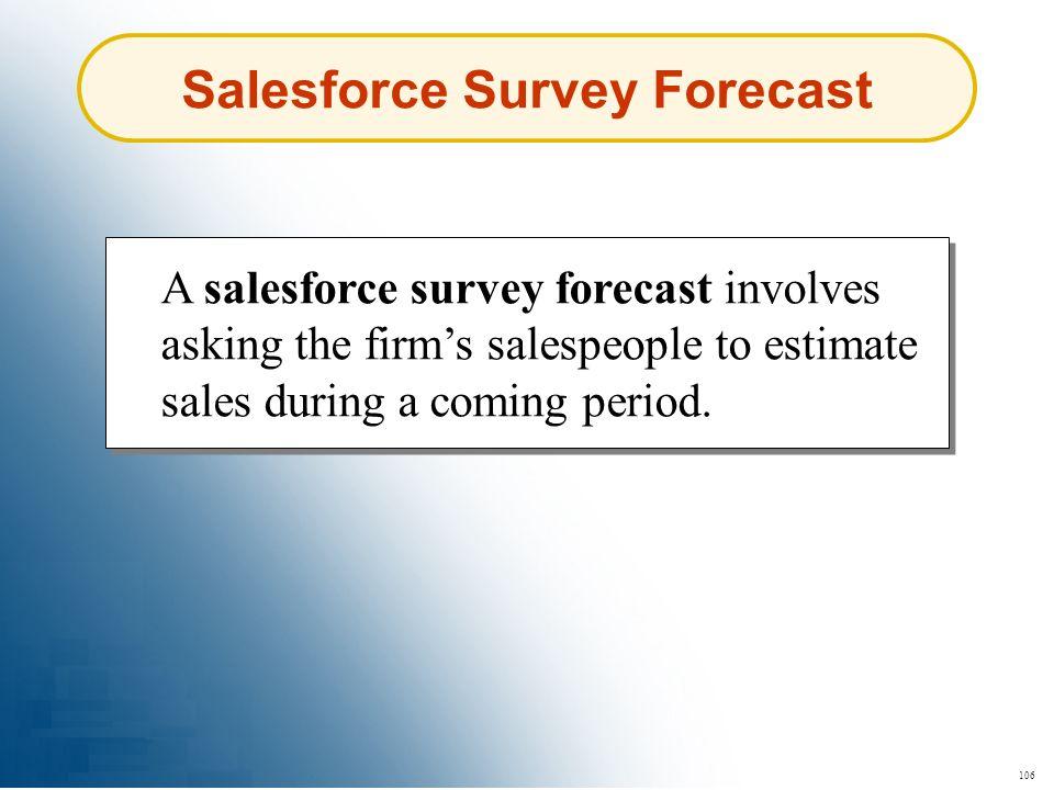 Salesforce Survey Forecast