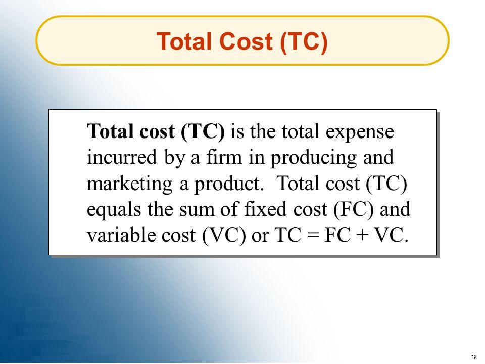 Total Cost (TC)