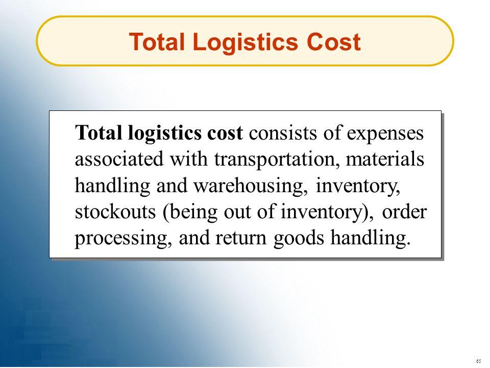 Total Logistics Cost