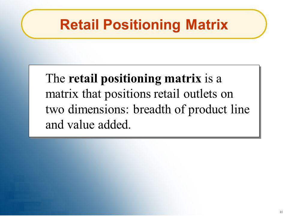 Retail Positioning Matrix