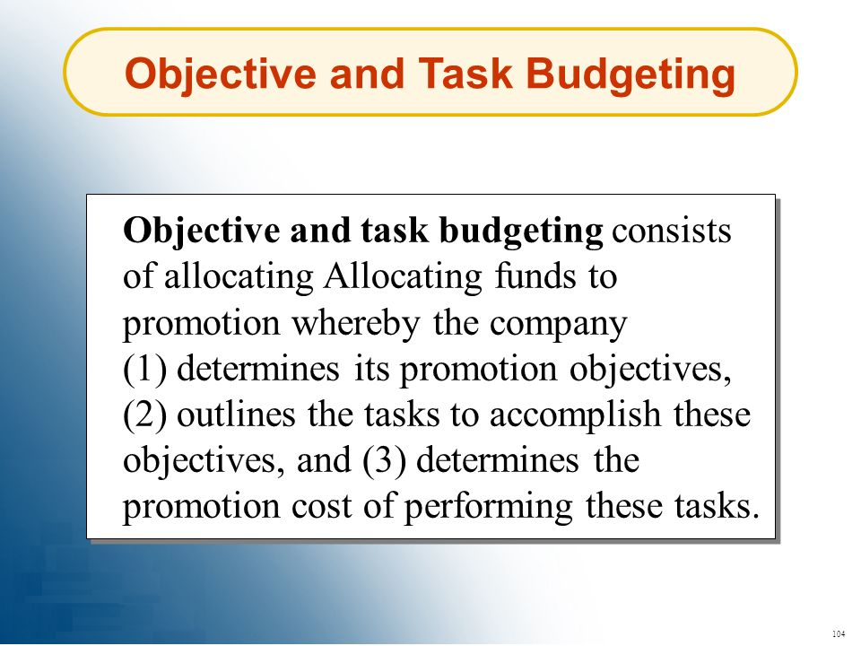 Objective and Task Budgeting
