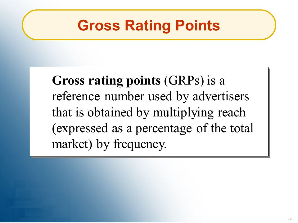 Gross Rating Points
