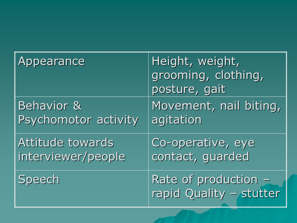Appearance Height, weight, grooming, clothing, posture, gait. Behavior & Psychomotor activity. Movement, nail biting, agitation.