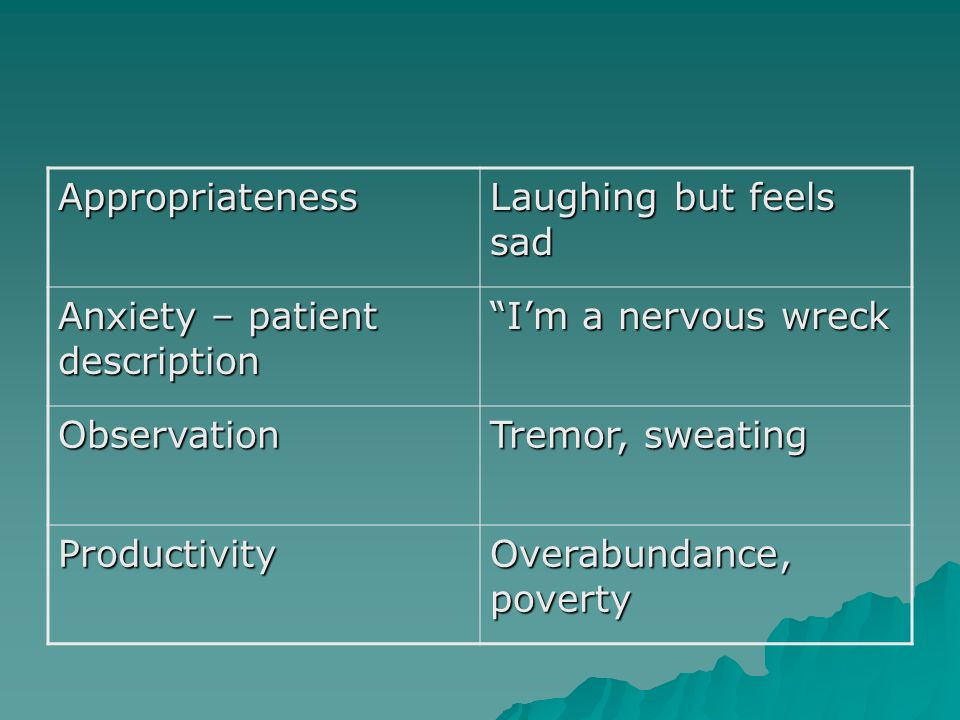 Appropriateness Laughing but feels sad. Anxiety – patient description. I'm a nervous wreck. Observation.