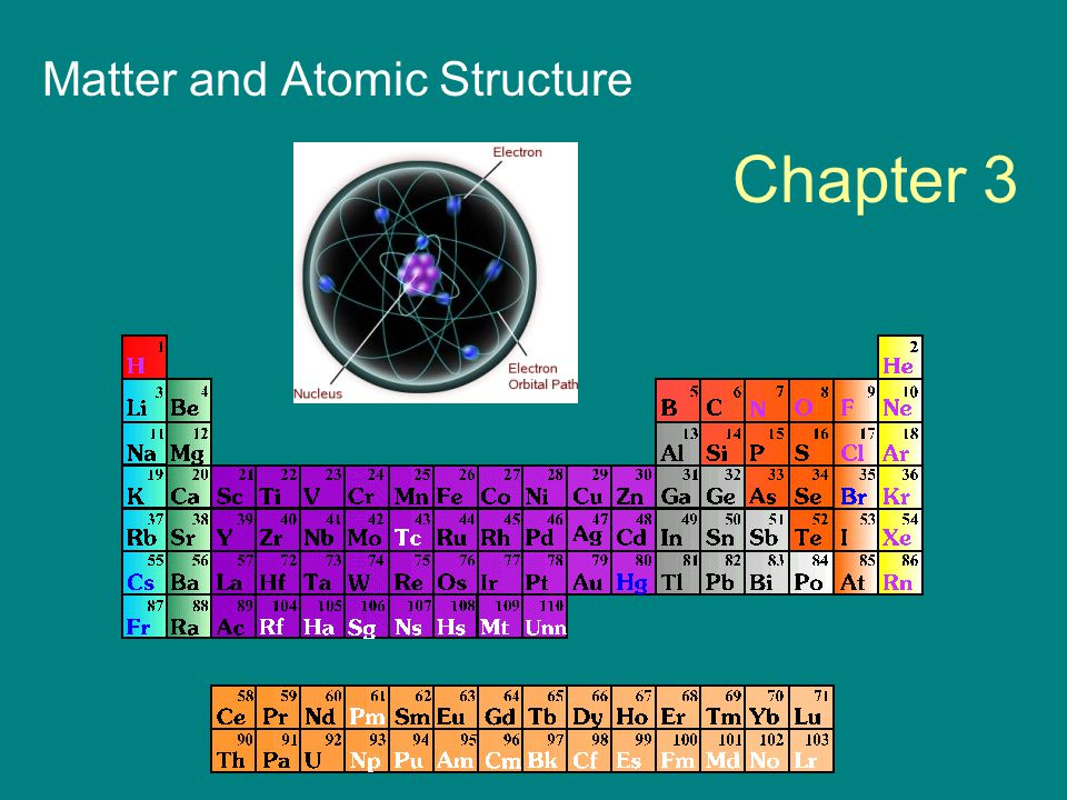Matter and Atomic Structure