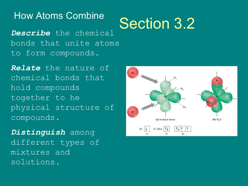 Section 3.2 How Atoms Combine