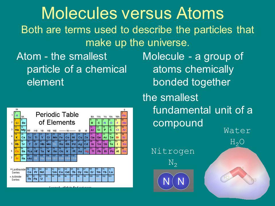 Molecules versus Atoms