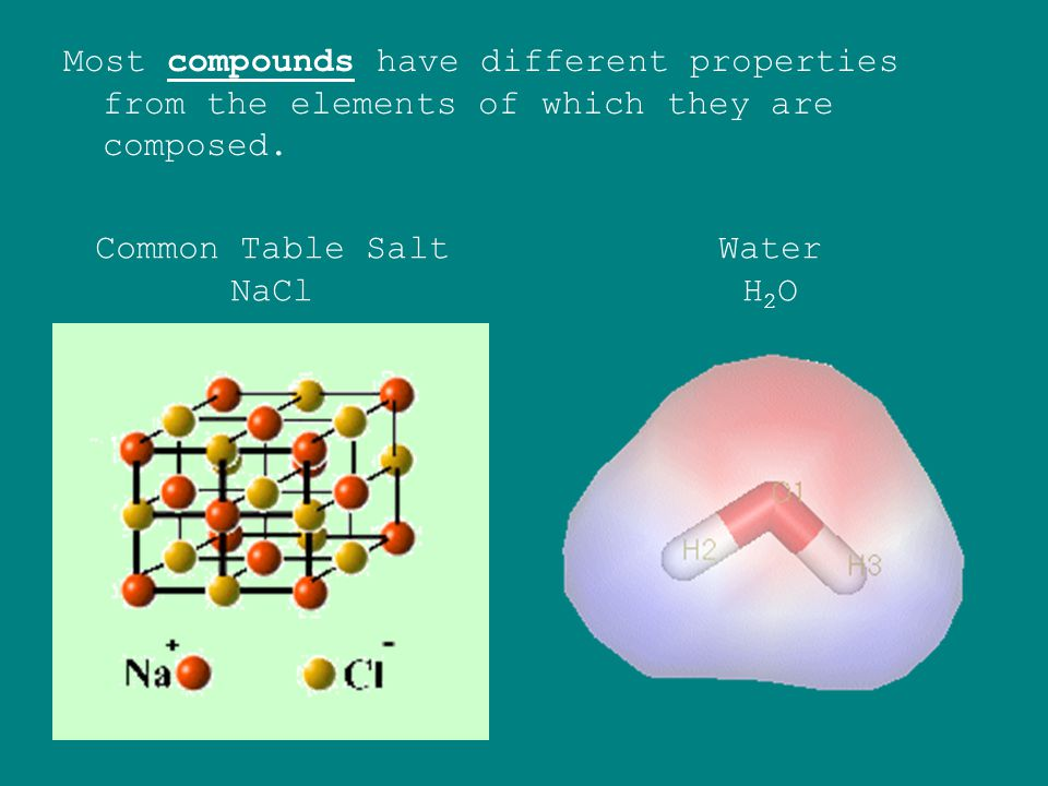 Most compounds have different properties from the elements of which they are composed.