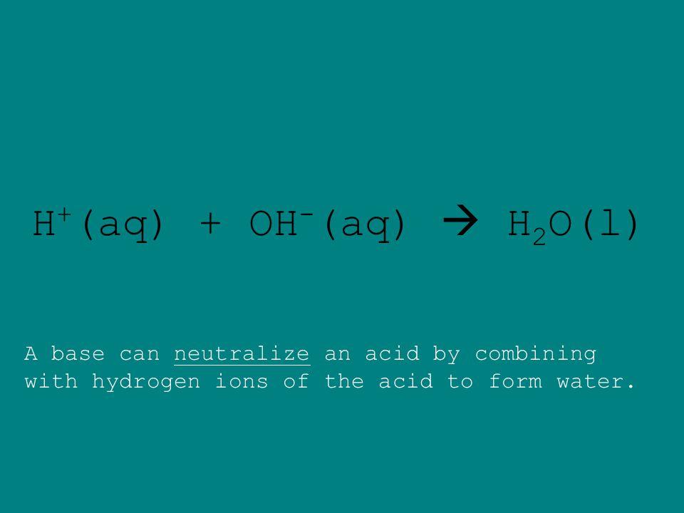 H+(aq) + OH-(aq)  H2O(l)