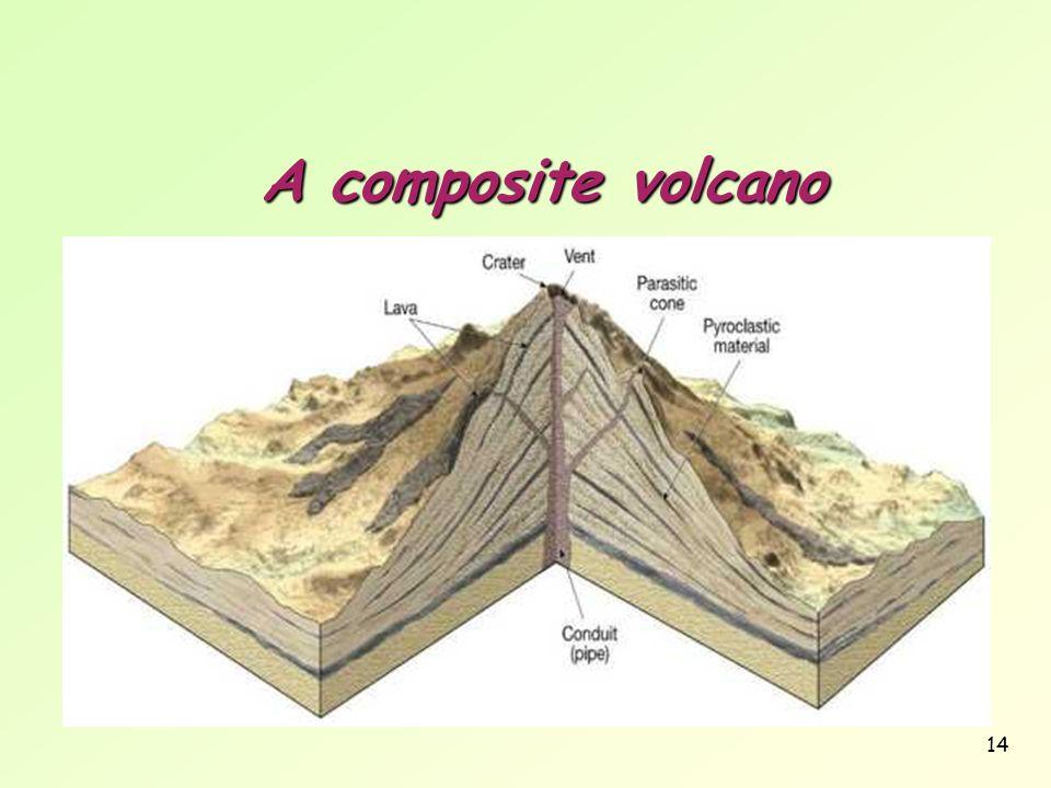 A composite volcano