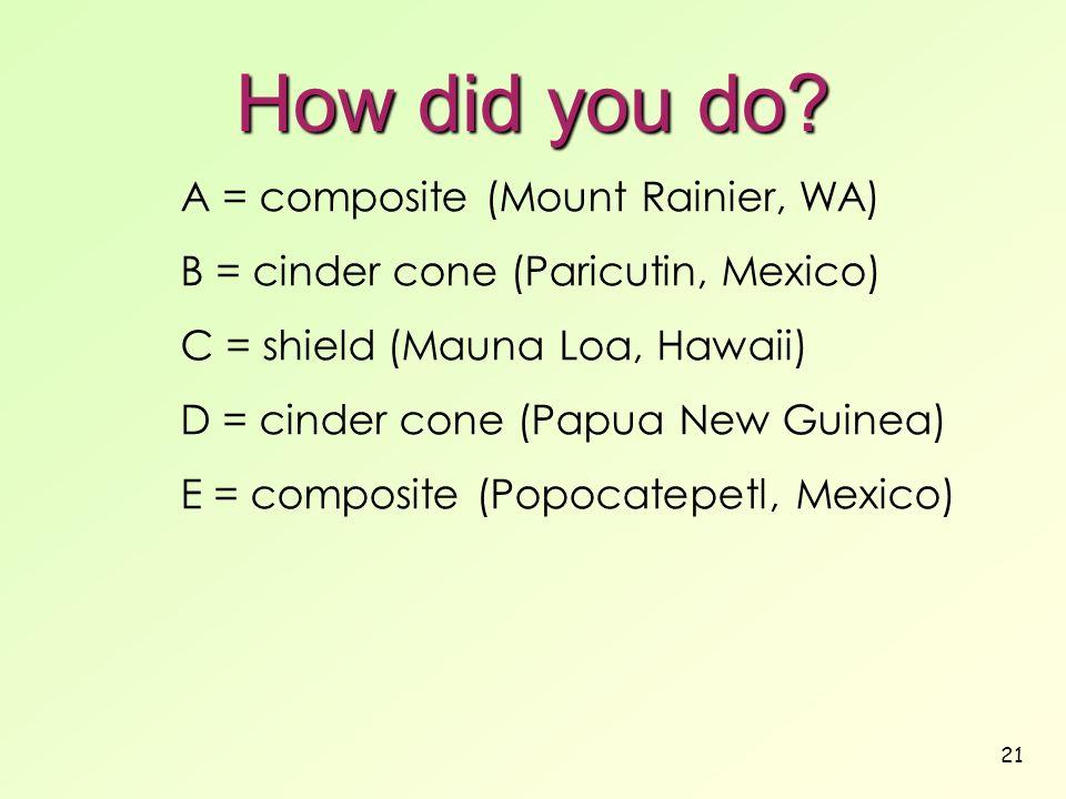 How did you do A = composite (Mount Rainier, WA)